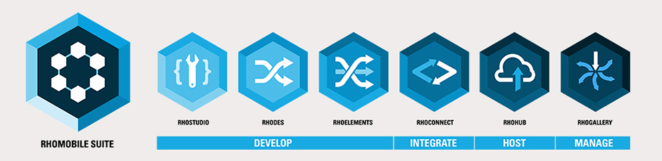 Motorola has launched RhoMobile Suite 5.0 for cross-platform mobile app development!